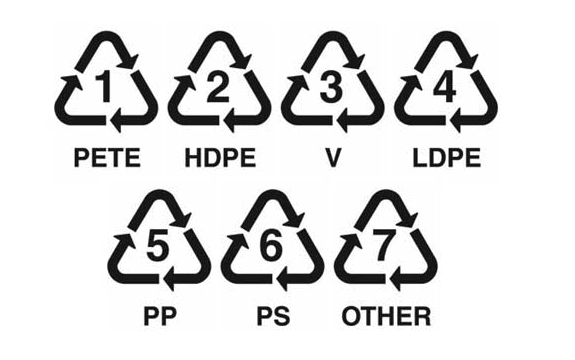 plastic-recycling-symbols-explained